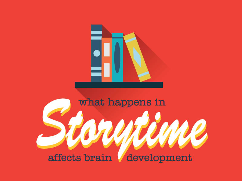 What happens in Storytime affects brain development